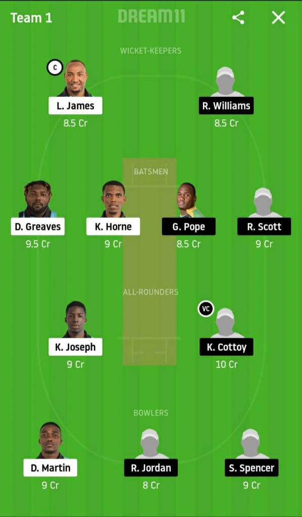 VPL: DVE vs FCS Dream 11 team, Playing with two wicket-keepers