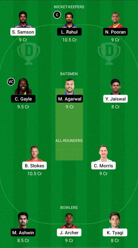 IPL 2021: RR vs PBKS Dream11 Fantasy Prediction, Team News, and Captain Pick