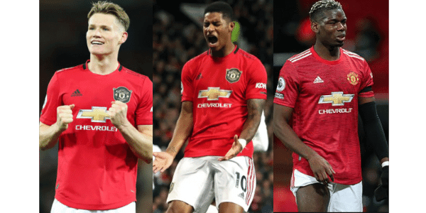 United have Pogba, Rashford and Mctominay at the 5th,4th and 3rd position in the race for the Player of the year.