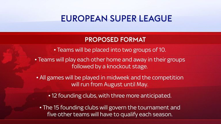 The top 6 in the Premier League agree to join the European Super League